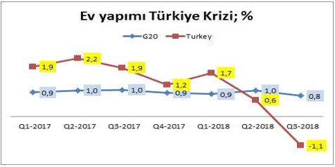 Mustafa Seyithanoğlu yazıyor EV YAPIMI KRİZ 26.12.2018